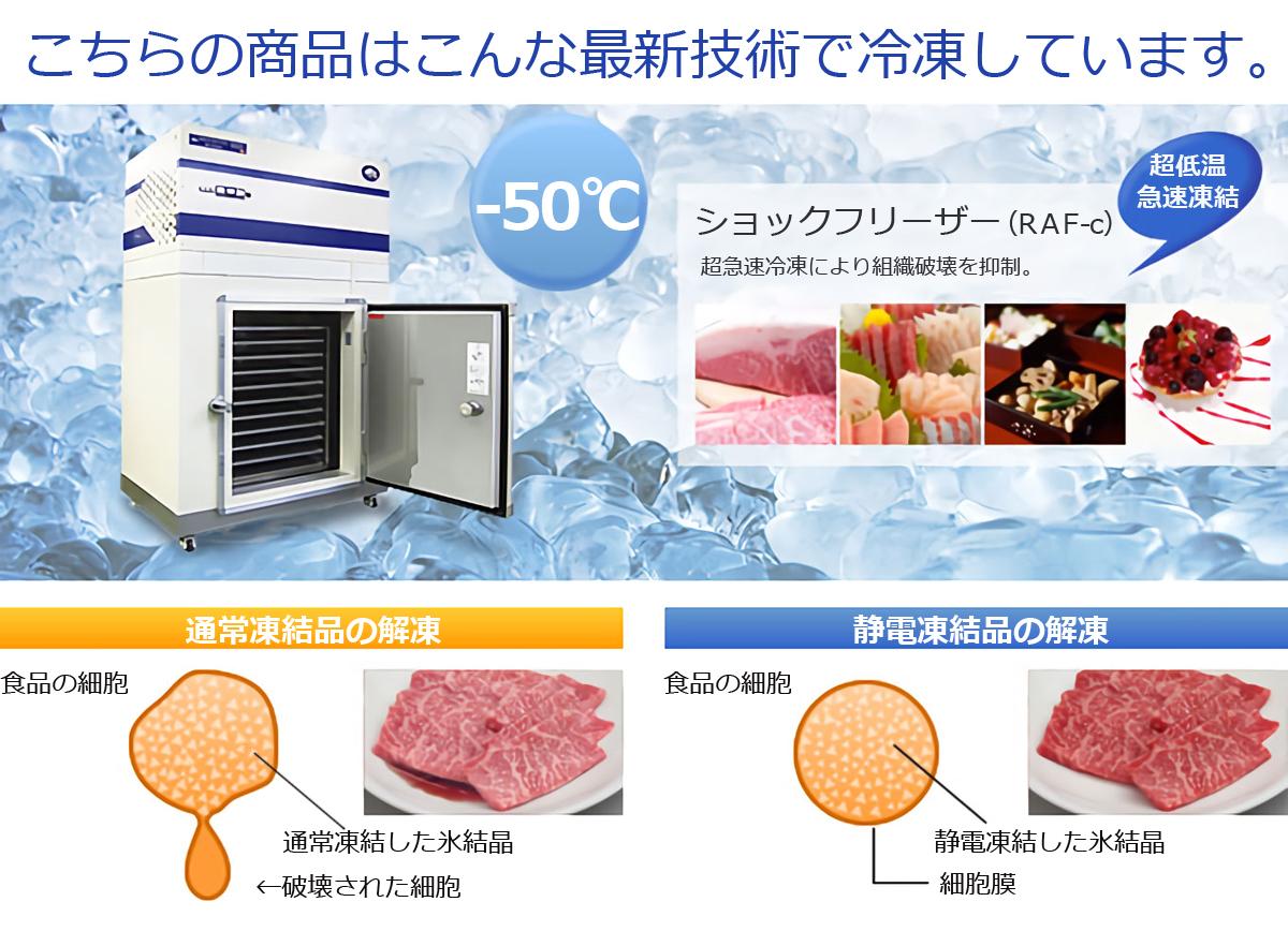こちらの商品はこんな最新技術で冷凍しています